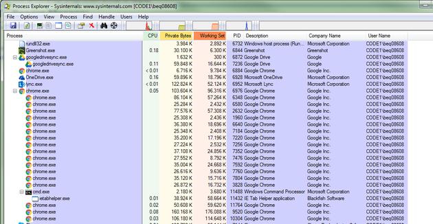 Chrome 1 - task manager