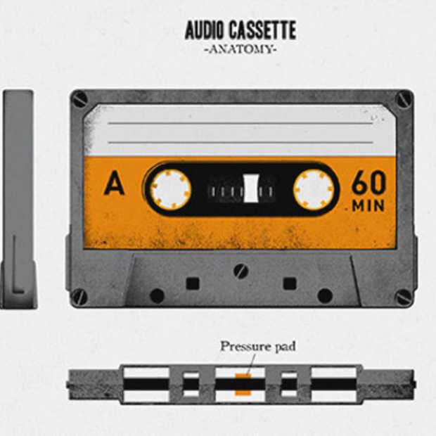 Anatomie van een audio cassette [Vintage]