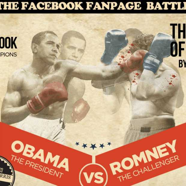 Belgisch bureau laat Obama en Romney boksen