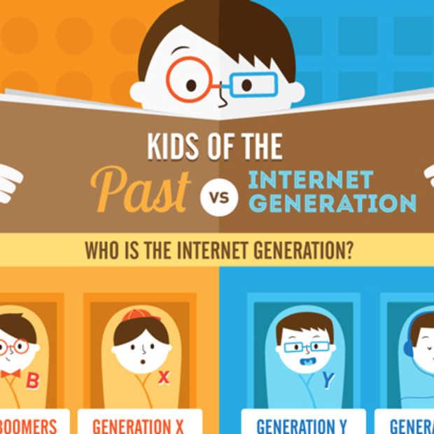 Ben jij van de 'Internet-Generatie'?