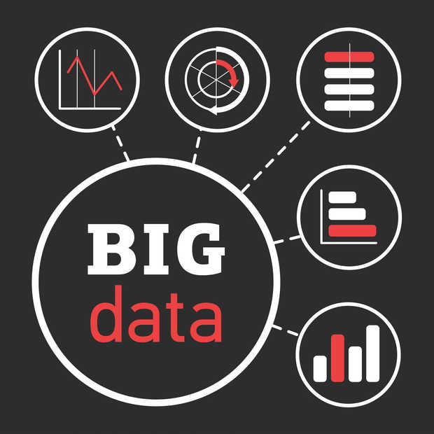 ​Big Data-projecten veroveren Nederland