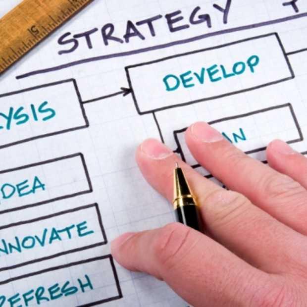 Een business plan
