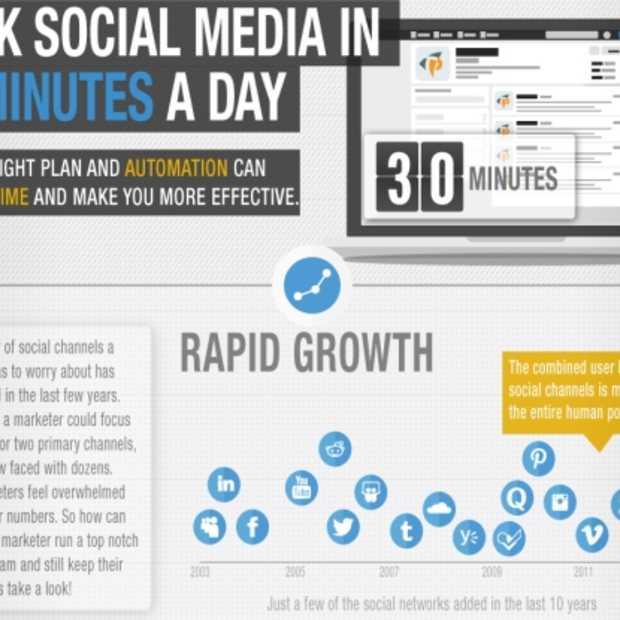 Hoe domineer je social media 30 minuten per dag? [Infographic]