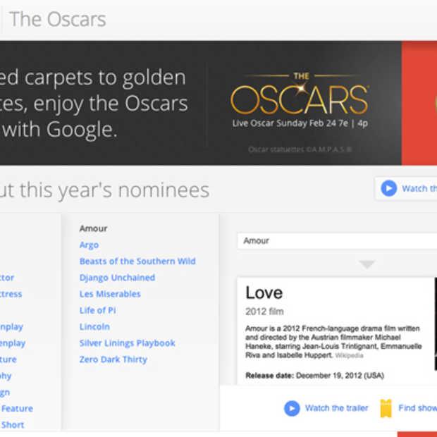 Kan Google de Oscar winnaars voorspellen?