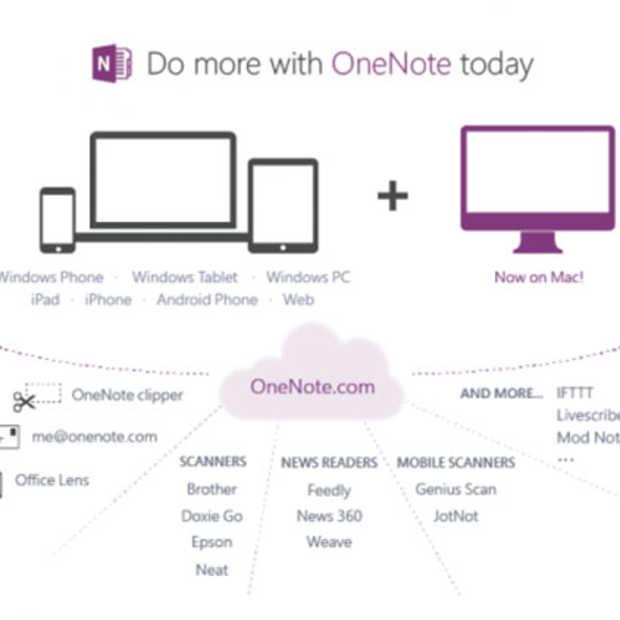 Microsoft OneNote nu ook gratis voor Mac-gebruikers
