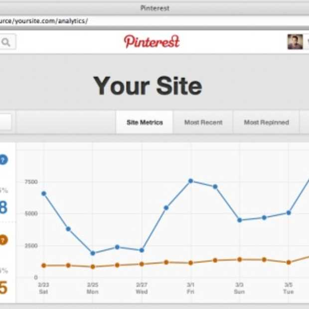 Pinterest rolt nieuwe functies uit op website