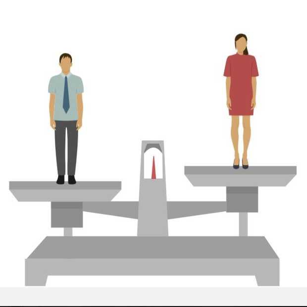 Interactieve infographic toont gendergelijkheid per land
