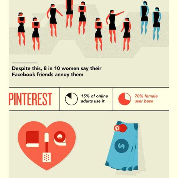 The Battle of the sexes: demografie van sociale netwerken [Infographic]