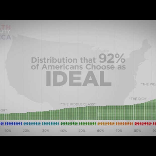 Viral video geeft een duidelijk beeld van de verdeling van rijkdom in de US