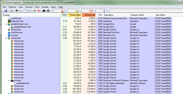Chrome 1 - task manager