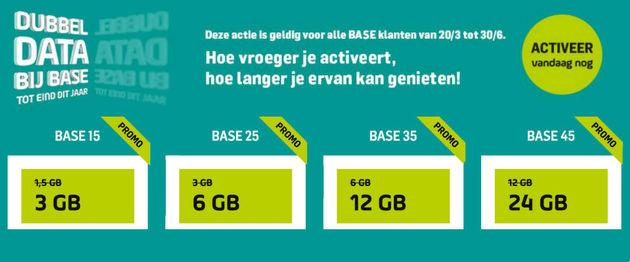 dubbele data base