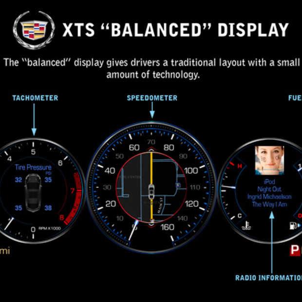 Dashboard van de nieuwe Cadillac XTS is volledig customiseerbaar