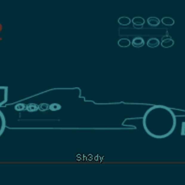 De evolutie van de Formule 1 [GIF]