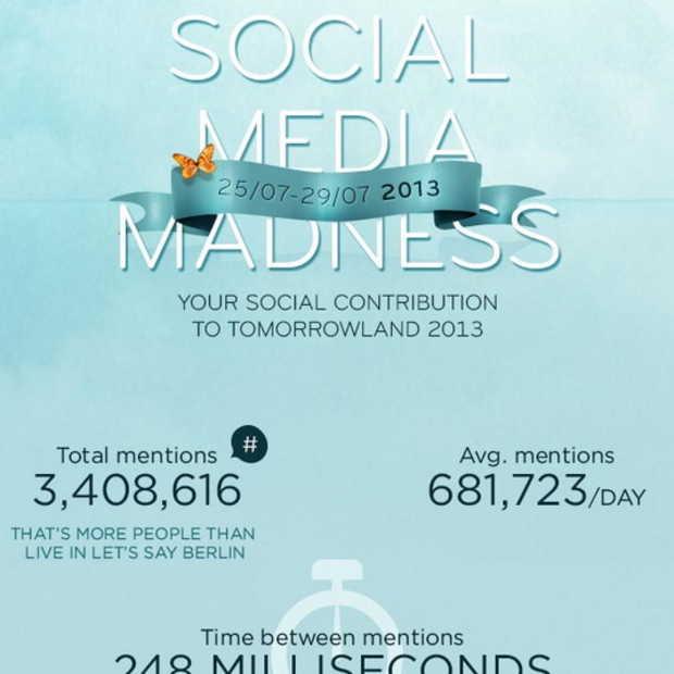 De social media madness van tomorrowland