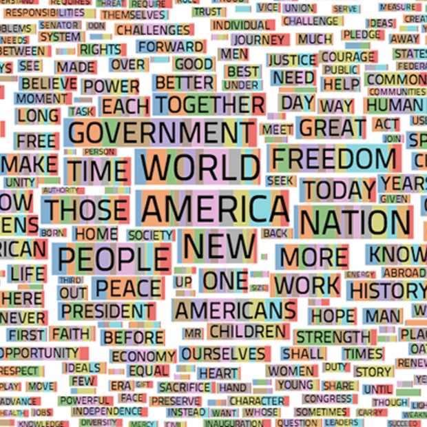 Interactieve grafiek geeft nauwkeurig beeld van de inhoud van inaugural speeches