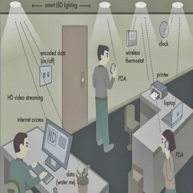 Tot ziens WiFi, Hallo Li-Fi
