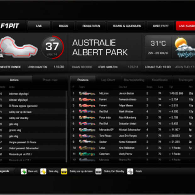 Second screen app voor formule 1 fans