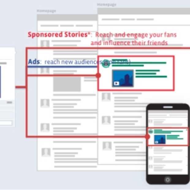 Sponsored stories op Facebook: hoe kan je vermijden dat brands jou gebruiken in hun Facebook ads?