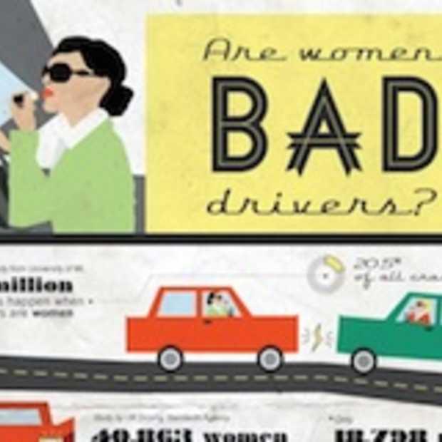 Vrouwen zijn slechtere chauffeurs [Infographic]