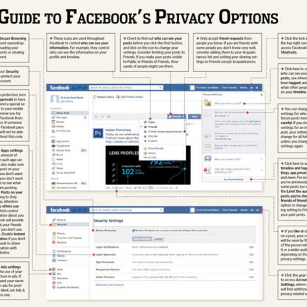 WSJ toont ons hoe je de privacy opties van Facebook best gebruikt